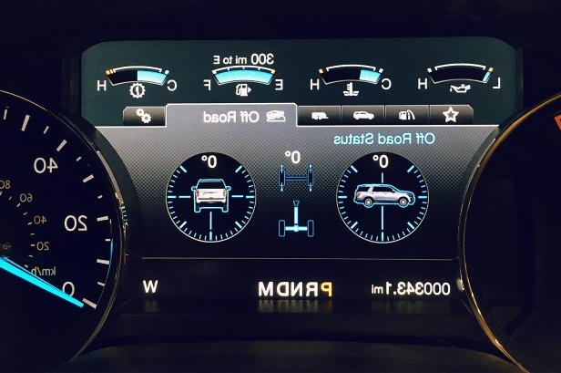 Slide 16 of 61: 2018-Ford-Expedition-FX4-instrument-cluster.jpg