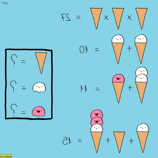 A math riddle that asks you to figure out what numbers each ice cream cone or scoop represents