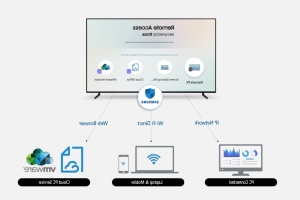 Samsung's 2019 TVs can remotely access your PC
