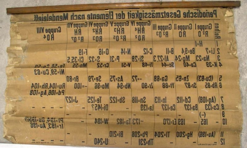 world world s oldest known periodic table found during cleanup of rh pressfrom info