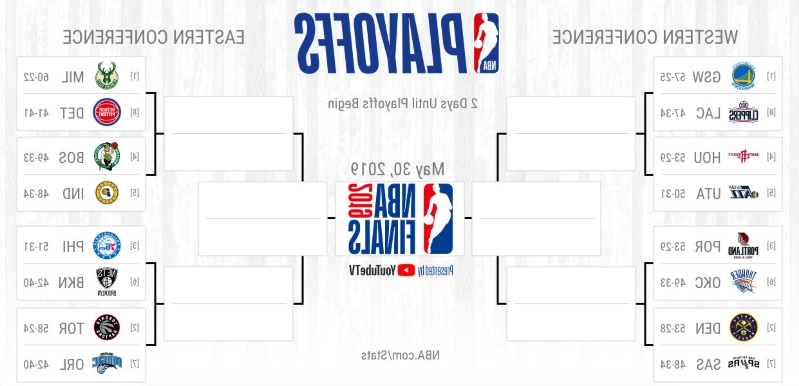 photograph relating to Nba Playoffs Printable Brackets known as Game: NBA playoffs agenda 2019: Total bracket, dates