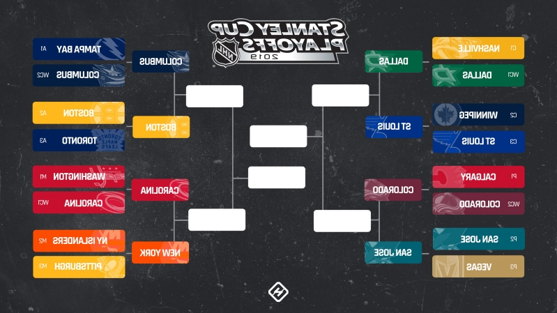 Sport: NHL playoffs bracket 2019: Full schedule, dates, times, TV