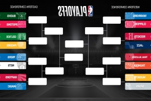 NBA playoffs bracket 2019: Full schedule, dates, times, TV channels for second round