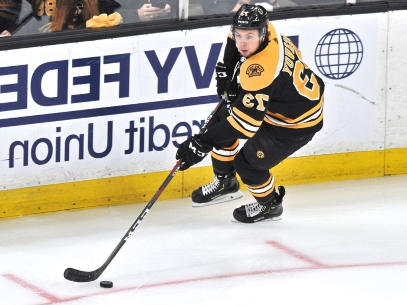 775ddb9c2 Sports: Projecting Charlie McAvoy's next contract - PressFrom - Canada