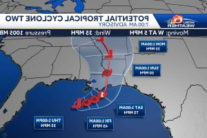 All hurricane warnings dropped for Barry as system weakens, moves inland