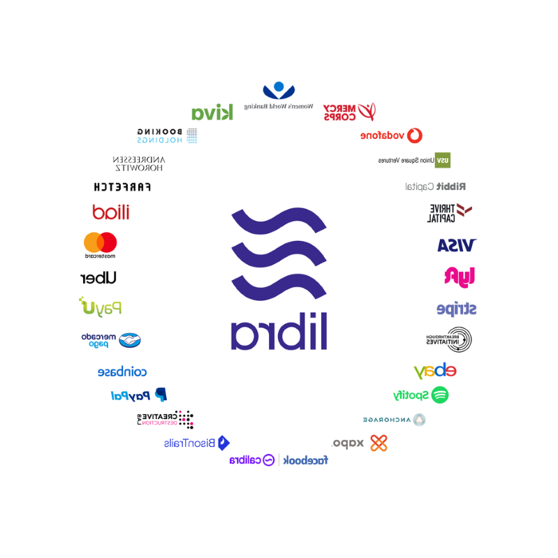 a close up of a map: The founding partners of the Libra Association include Mastercard and Visa. Facebook