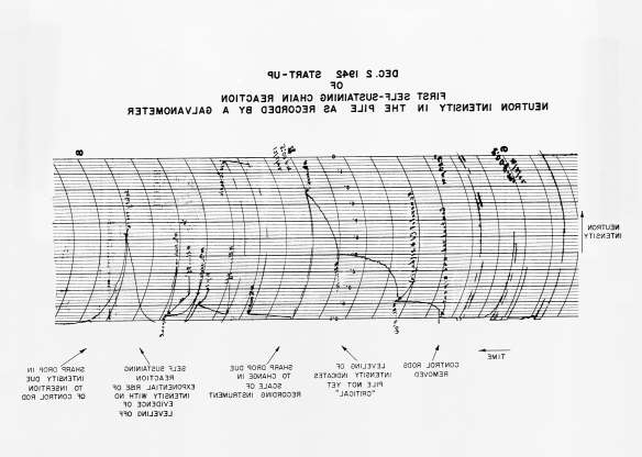 Folie 2 von 35: This graph shows the measurements of neutrons recorded by a galvinometer as neutron levels increased to self-sustaining levels. The first nuclear reactor, a graphite pile created under the leadership of Erico Fermi, was under the bleachers at Stagg Field at the University of Chicago.