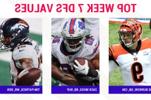 Sport Week 7 Nfl Dfs Picks Best Value Players Sleepers For Fanduel Draftkings Daily Fantasy Football Lineups Pressfrom Us