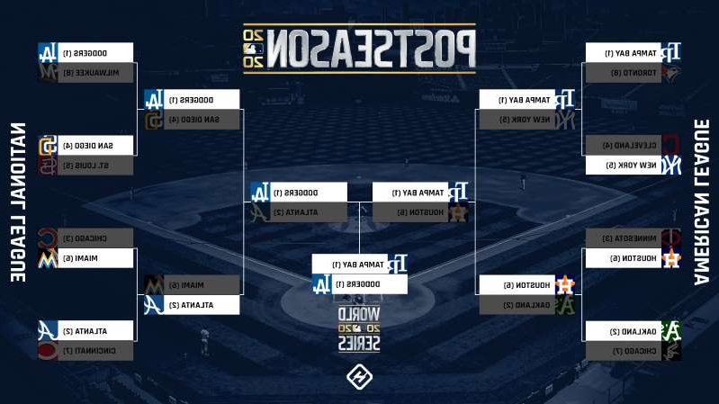 a close up of a sign: MLB-Playoff-Bracket-World-Series-101920